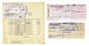 Noel Monk 1980 - 1983 Airline Tickets & Hotel Bills